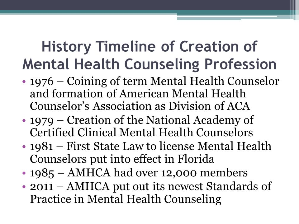 History Timeline of Creation of Mental Health Counseling Profession