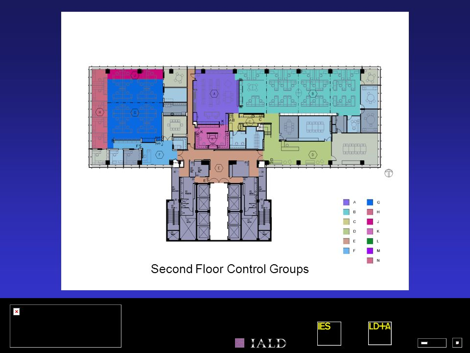 Second Floor Control Groups