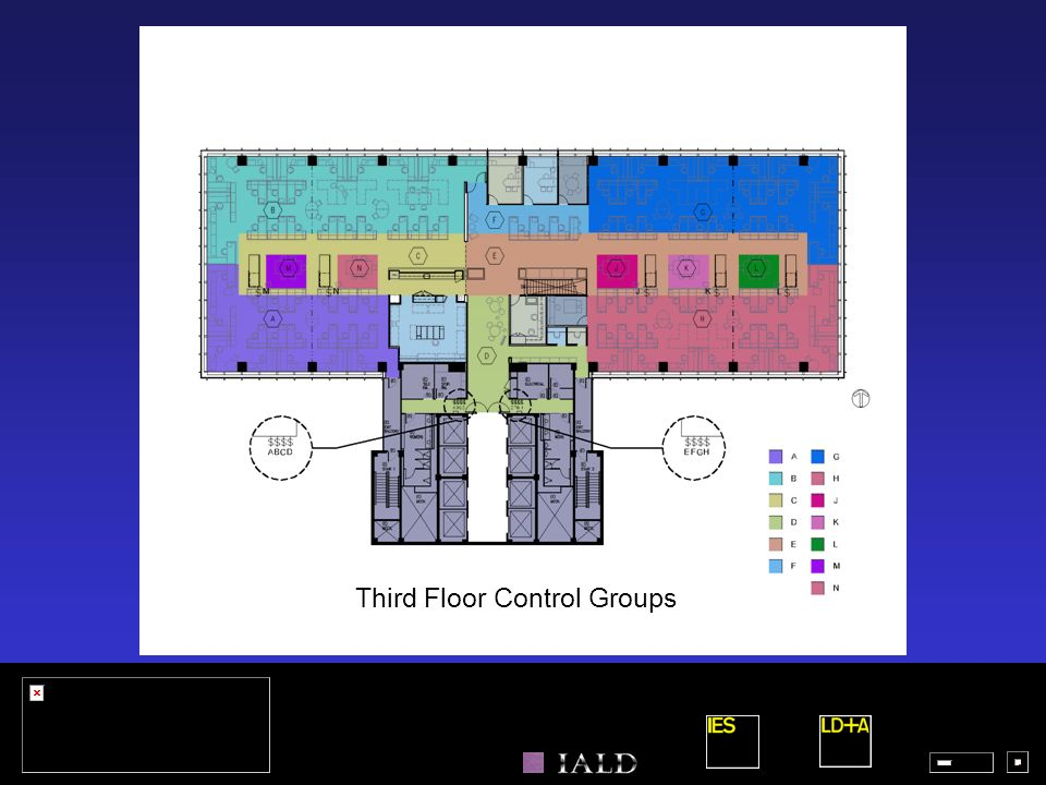 Third Floor Control Groups