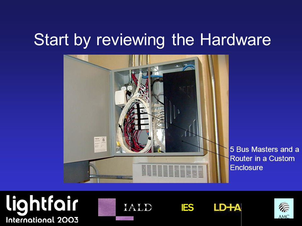 Start by reviewing the Hardware
