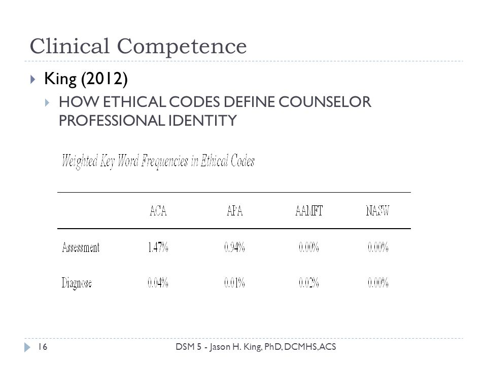 Clinical Competence King (2012)
