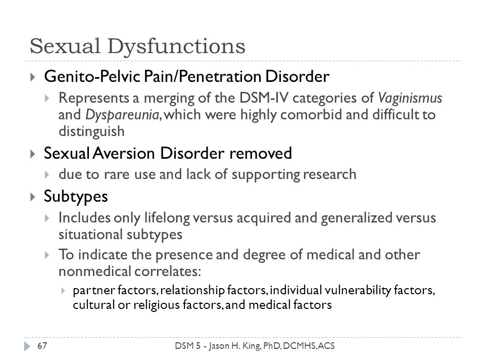 Sexual Dysfunctions Genito-Pelvic Pain/Penetration Disorder
