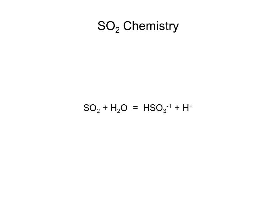 SO2 Chemistry SO2 + H2O = HSO3-1 + H+