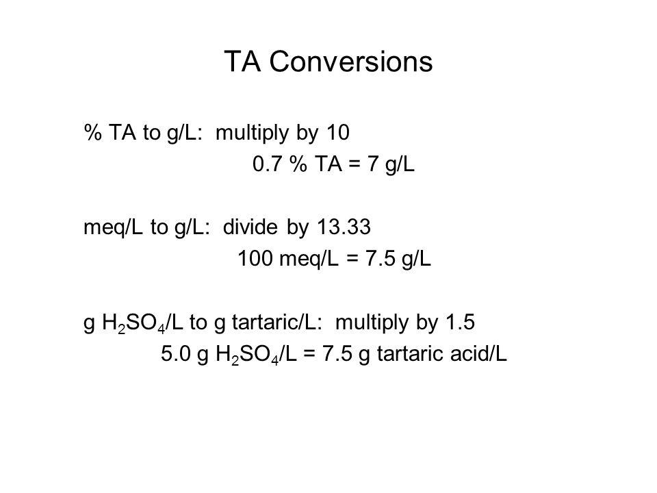 5.0 g H2SO4/L = 7.5 g tartaric acid/L