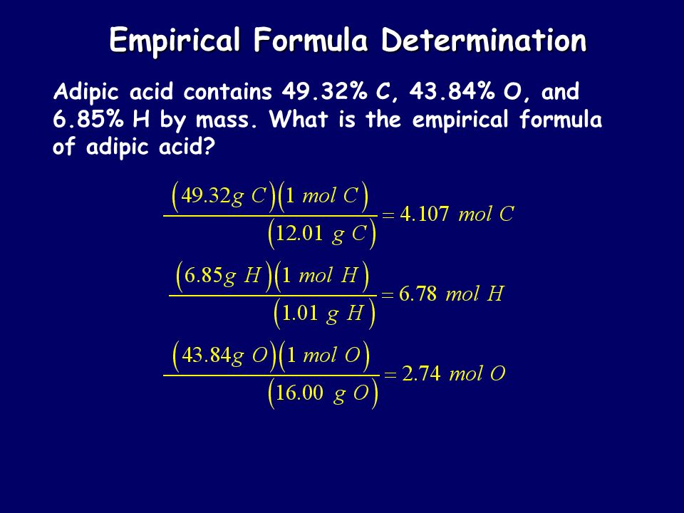 Empirical Formula Determination