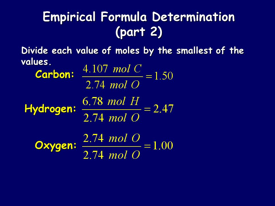Empirical Formula Determination (part 2)
