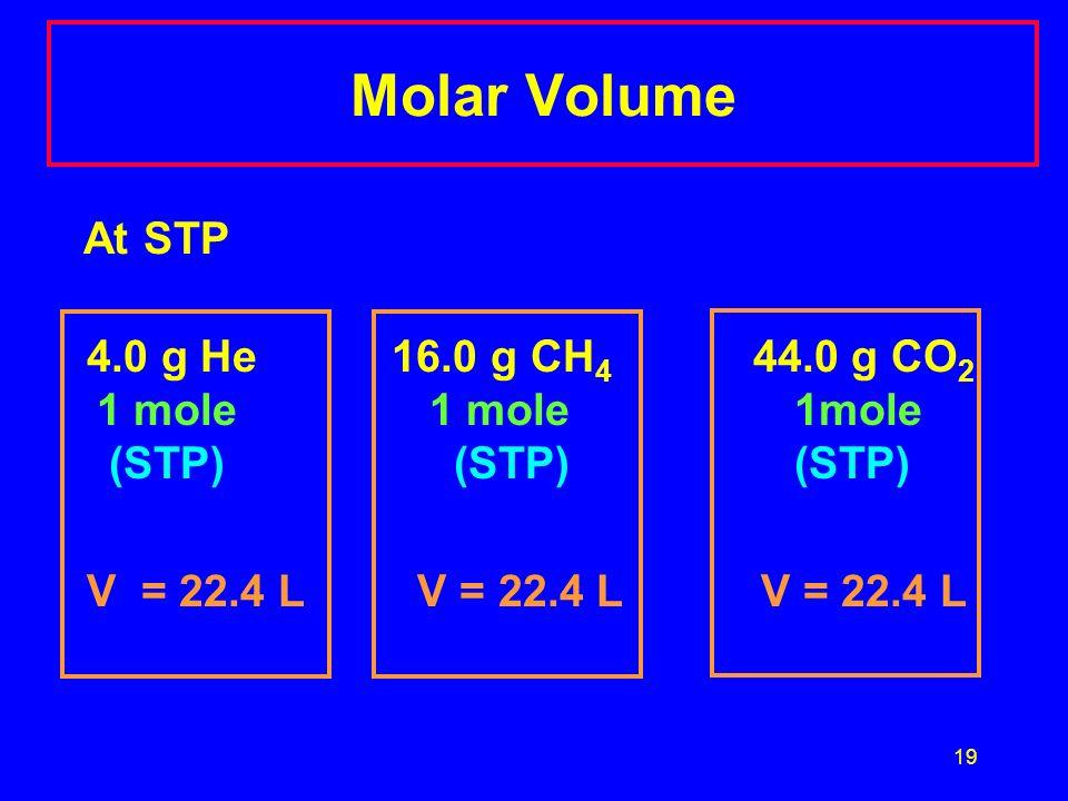 Molar Volume At STP 4.0 g He 16.0 g CH4 44.0 g CO2 1 mole 1 mole 1mole