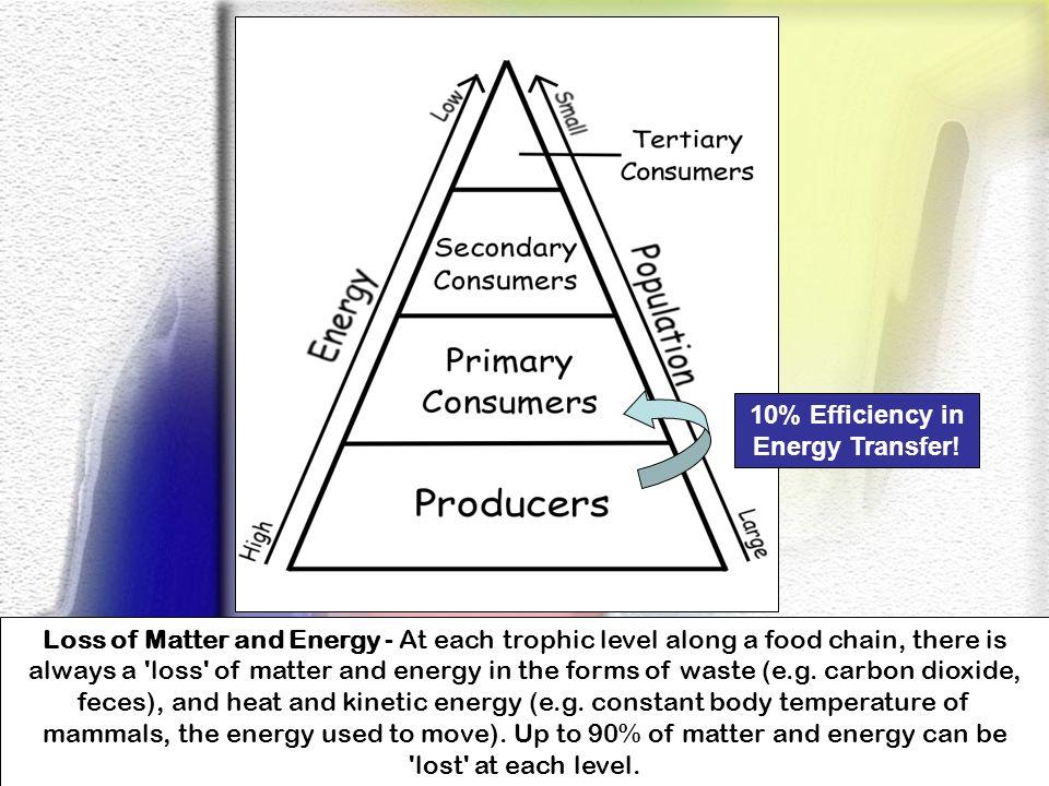 10% Efficiency in Energy Transfer!