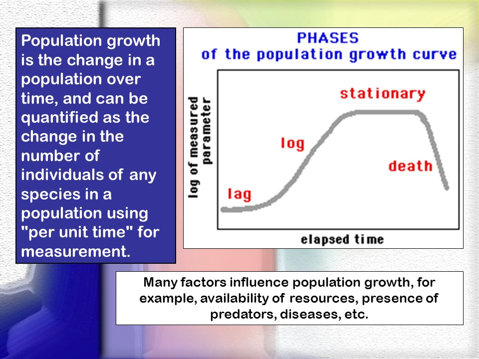 Population growth is the change in a population over time, and can be quantified as the change in the number of individuals of any species in a population using per unit time for measurement.