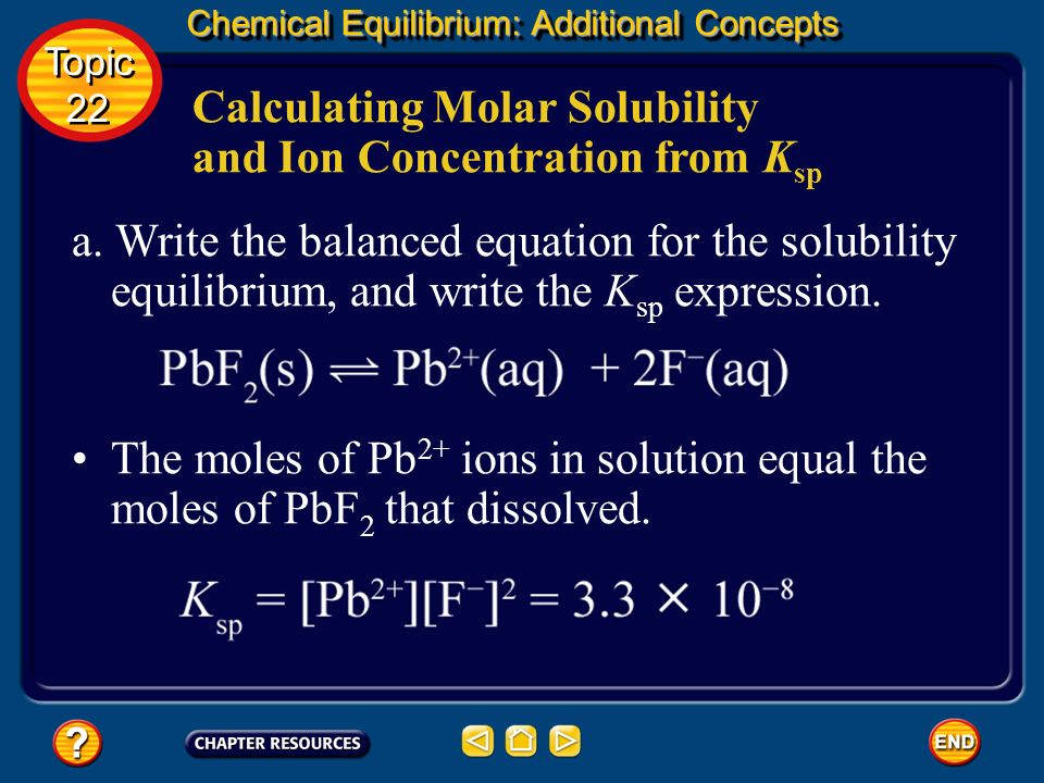 Calculating Molar Solubility and Ion Concentration from Ksp