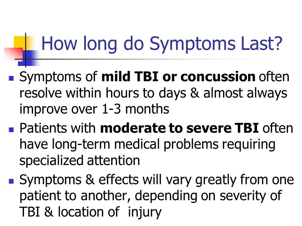 How long do Symptoms Last