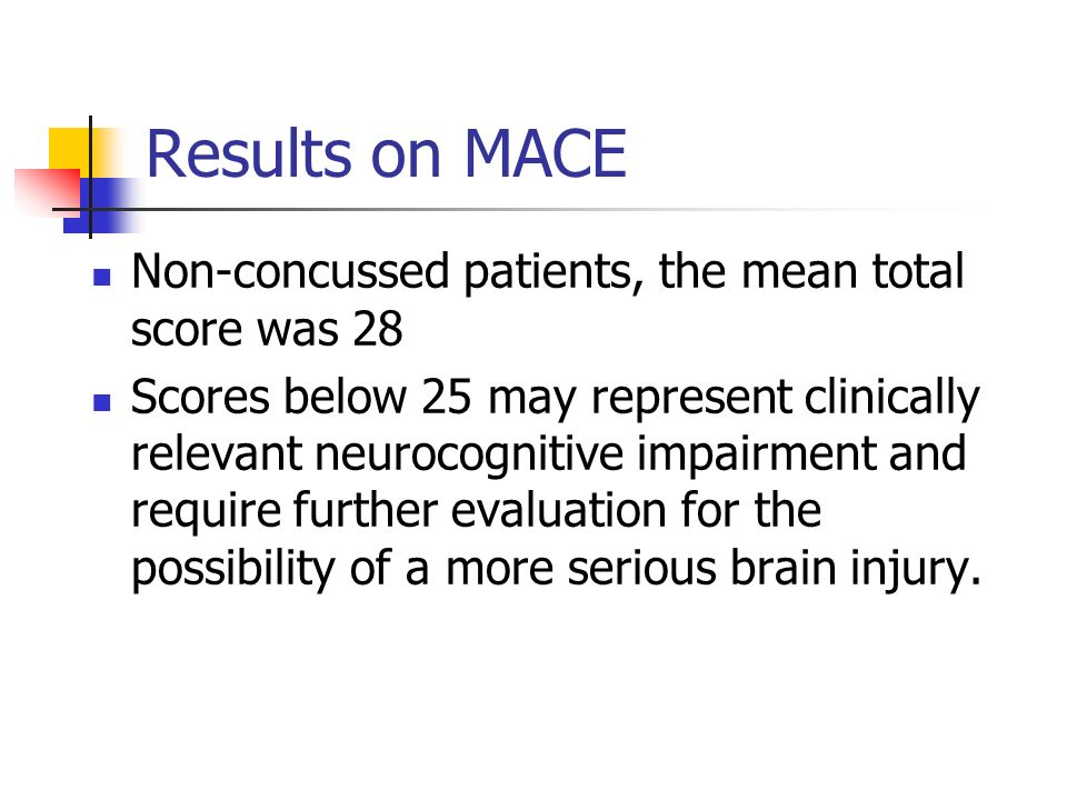 Results on MACE Non-concussed patients, the mean total score was 28