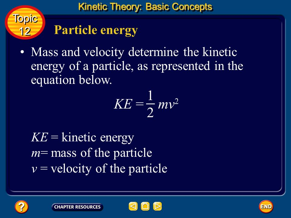 v = velocity of the particle