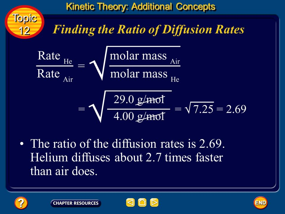 Finding the Ratio of Diffusion Rates