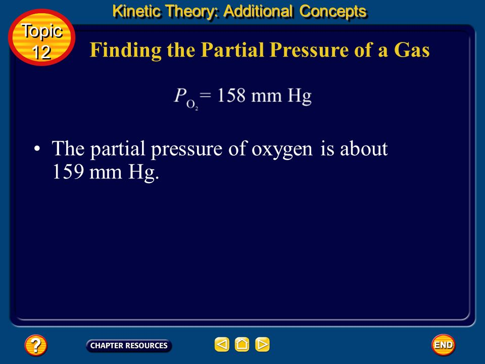 Finding the Partial Pressure of a Gas