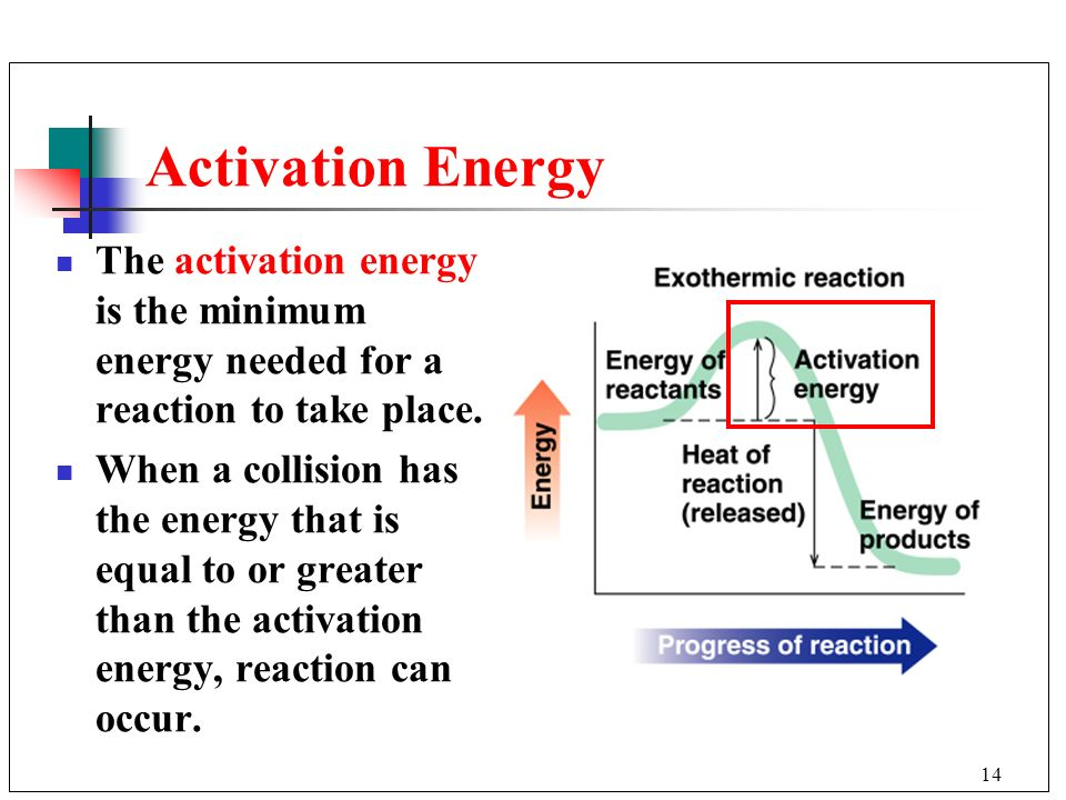 Activation Energy The activation energy is the minimum energy needed for a reaction to take place.