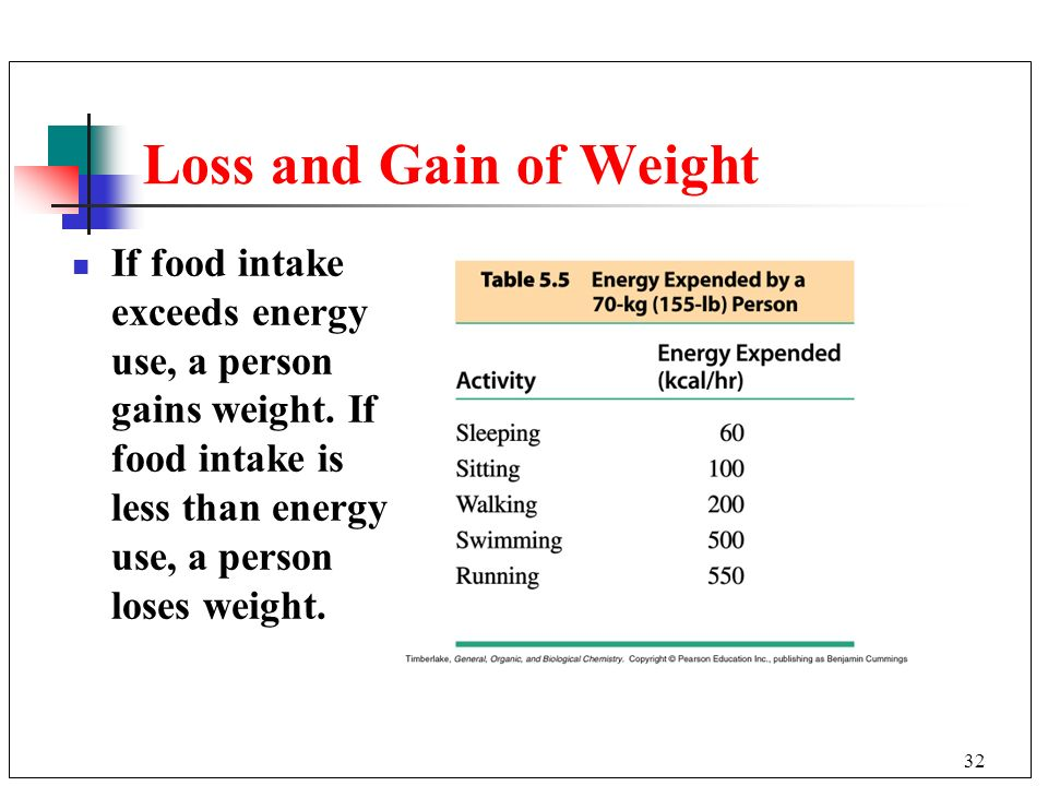 Loss and Gain of Weight If food intake exceeds energy use, a person gains weight.