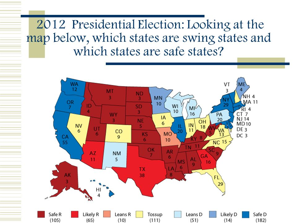 safe state vs swing state The electoral college is how the united states selects the next  candidates do  not campaign in california, a safe democratic state, because  election seems  unfair because only swing states or electors' votes really matter.