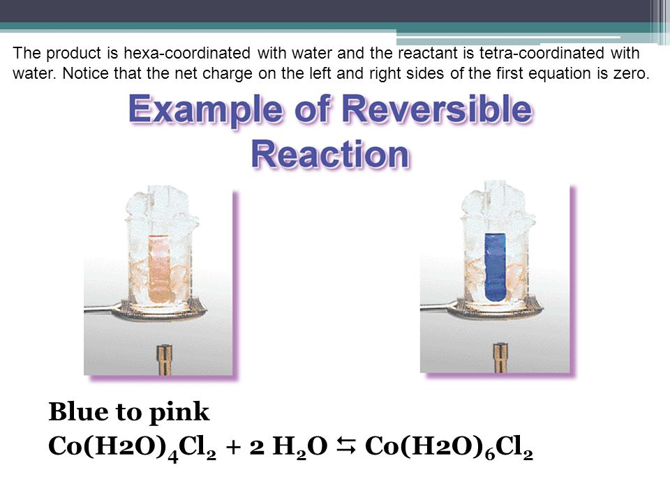 Blue to pink Co(H2O)4Cl2 + 2 H2O  Co(H2O)6Cl2
