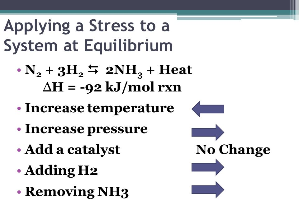 Applying a Stress to a System at Equilibrium
