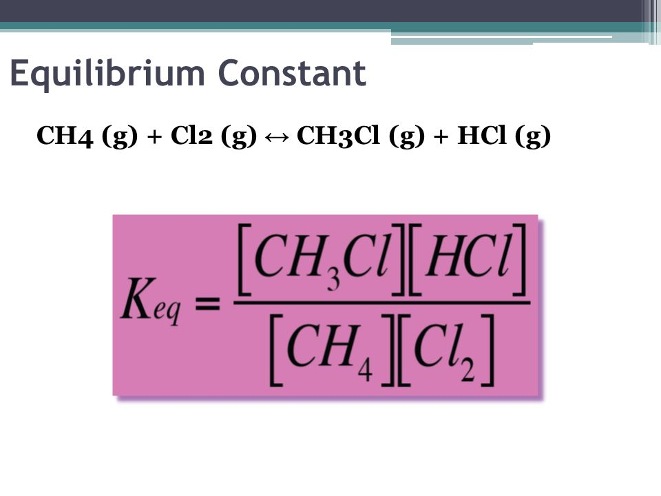 Equilibrium Constant CH4 (g) + Cl2 (g) ↔ CH3Cl (g) + HCl (g)