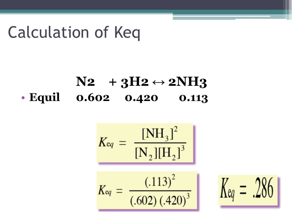 Calculation of Keq N2 + 3H2 ↔ 2NH3 Equil 0.602 0.420 0.113