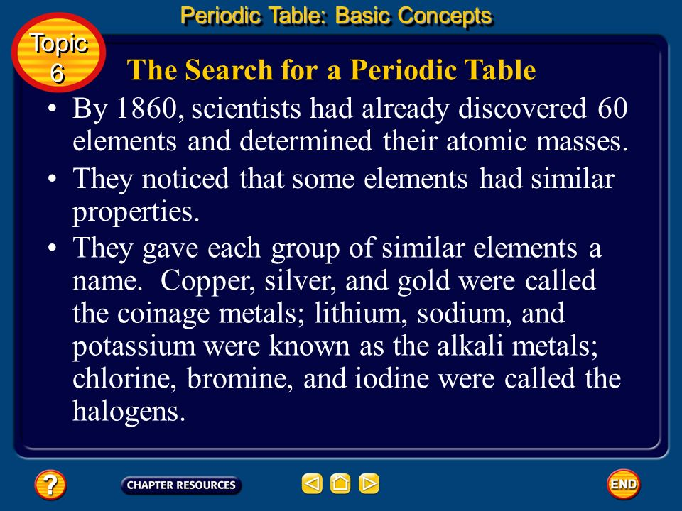 The Search for a Periodic Table