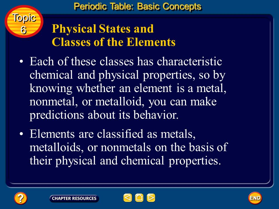 Physical States and Classes of the Elements
