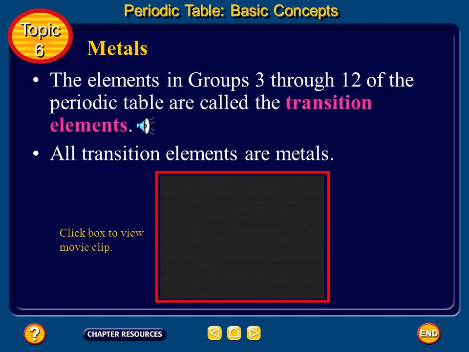 All transition elements are metals.