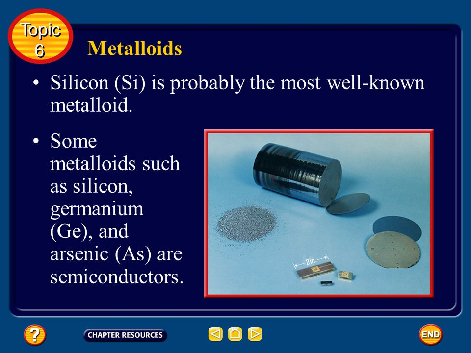 Silicon (Si) is probably the most well-known metalloid.
