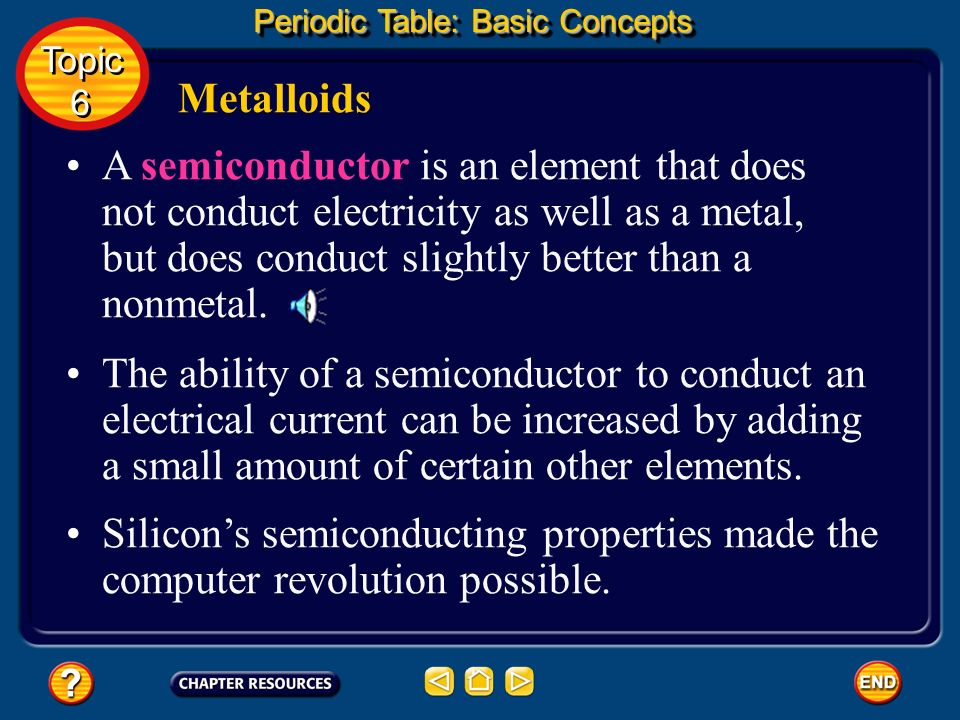 Periodic Table: Basic Concepts