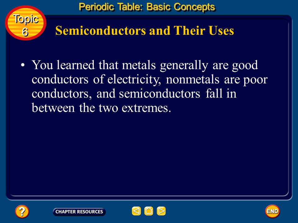 Semiconductors and Their Uses