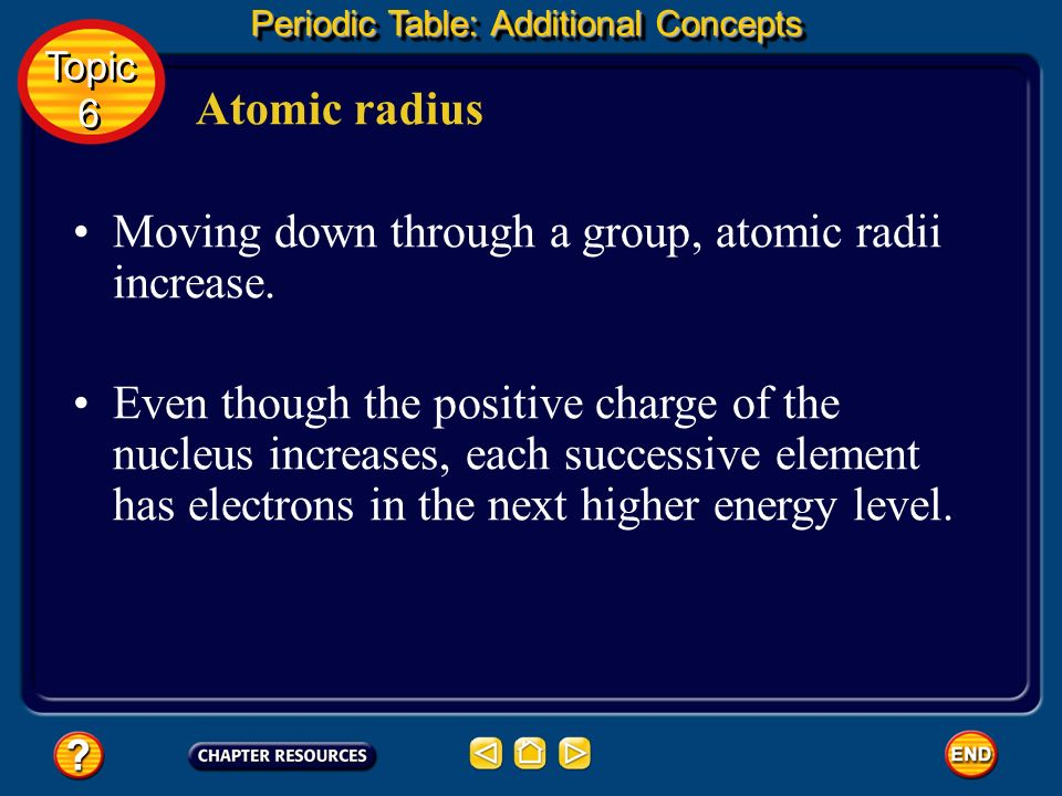 Moving down through a group, atomic radii increase.