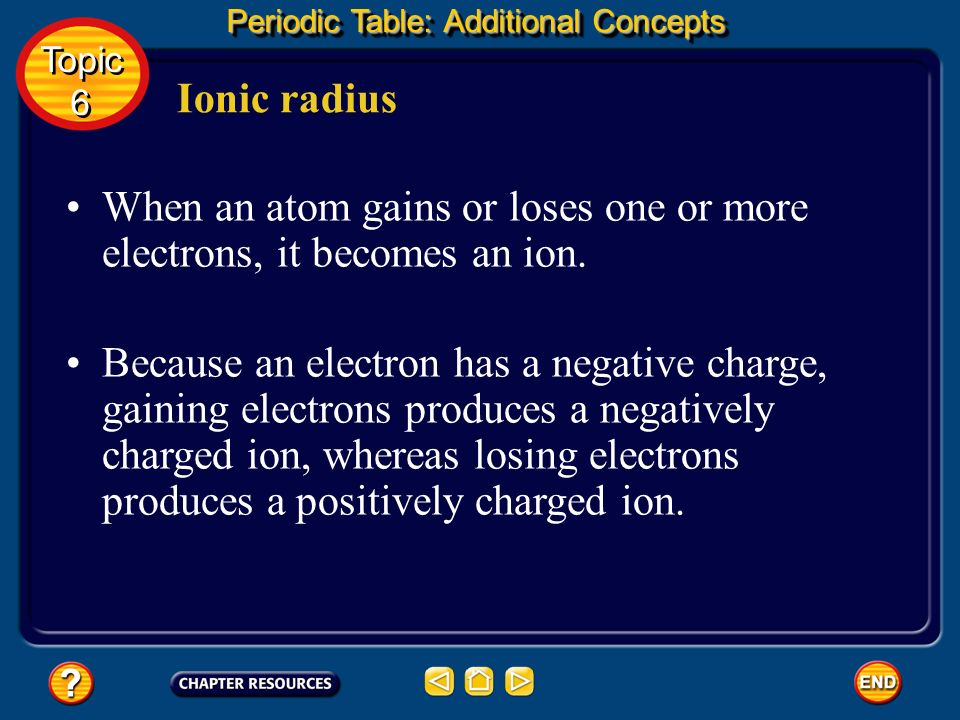 When an atom gains or loses one or more electrons, it becomes an ion.