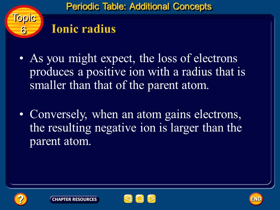 Periodic Table: Additional Concepts