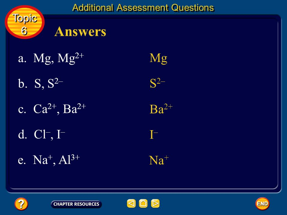 Answers a. Mg, Mg2+ Mg b. S, S2– S2– c. Ca2+, Ba2+ Ba2+ d. Cl–, I– I–