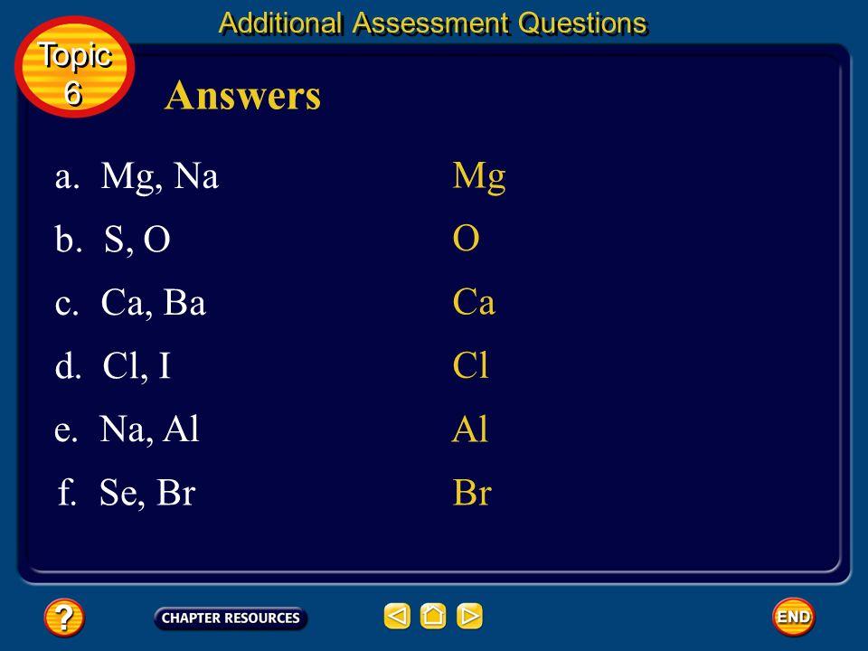 Answers a. Mg, Na Mg b. S, O O c. Ca, Ba Ca d. Cl, I Cl e. Na, Al Al