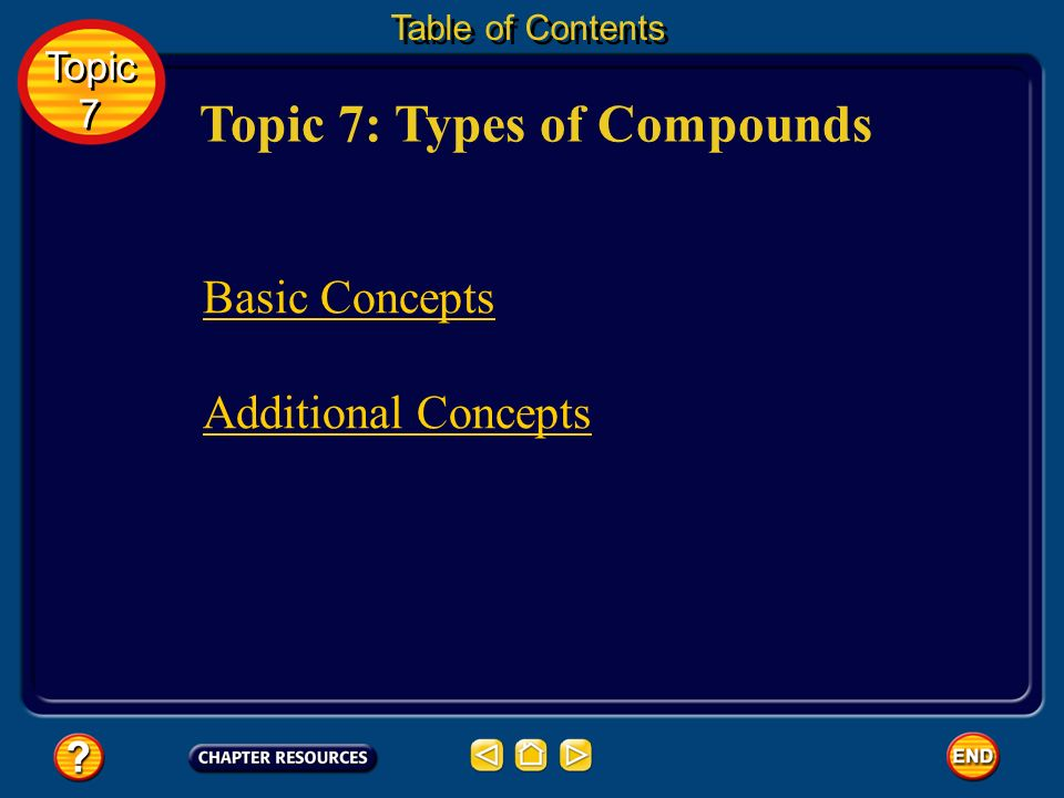 Topic 7: Types of Compounds