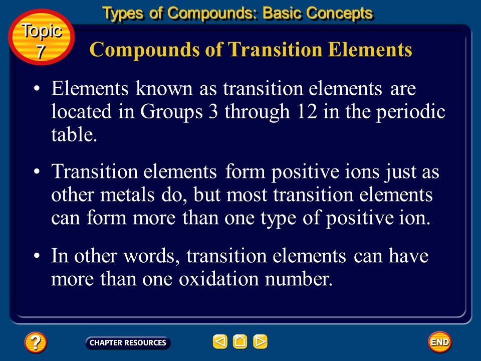 Compounds of Transition Elements