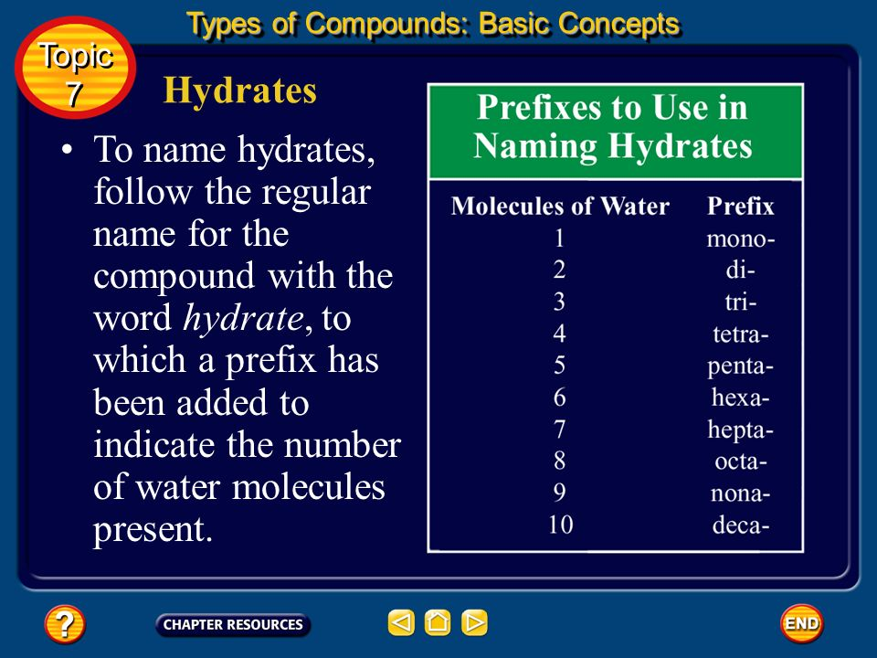 Types of Compounds: Basic Concepts