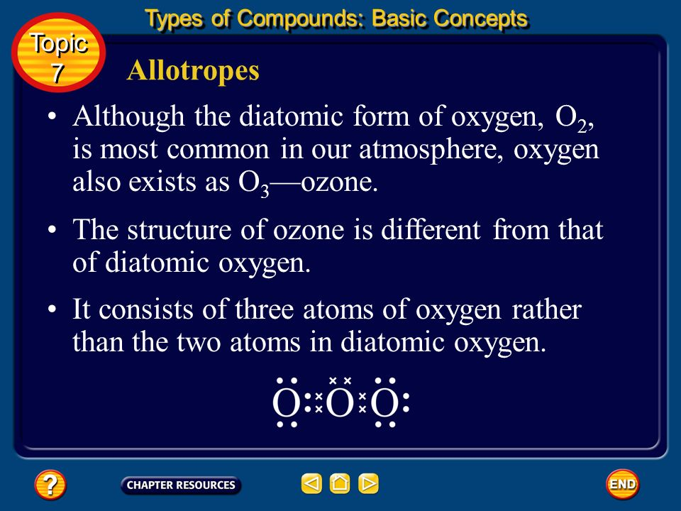 The structure of ozone is different from that of diatomic oxygen.