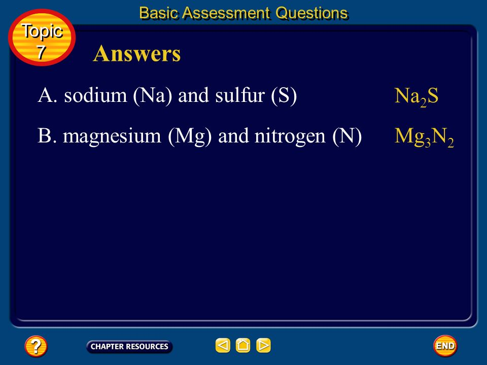 Answers A. sodium (Na) and sulfur (S) Na2S
