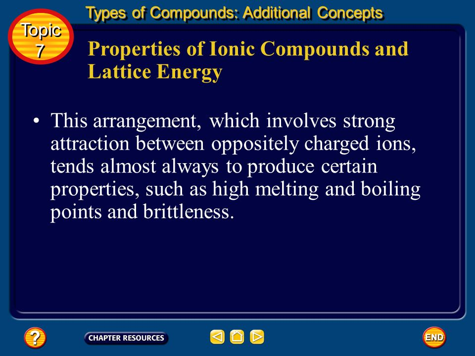 Properties of Ionic Compounds and Lattice Energy