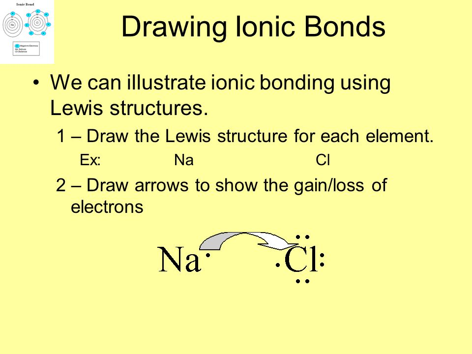 Drawing Ionic Bonds We can illustrate ionic bonding using Lewis structures. 1 – Draw the Lewis structure for each element.