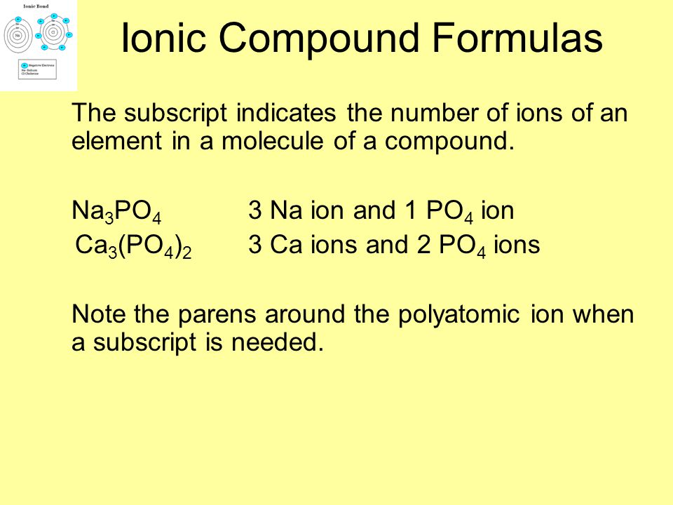 Ionic Compound Formulas