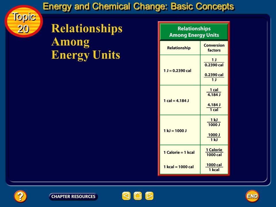 Relationships Among Energy Units