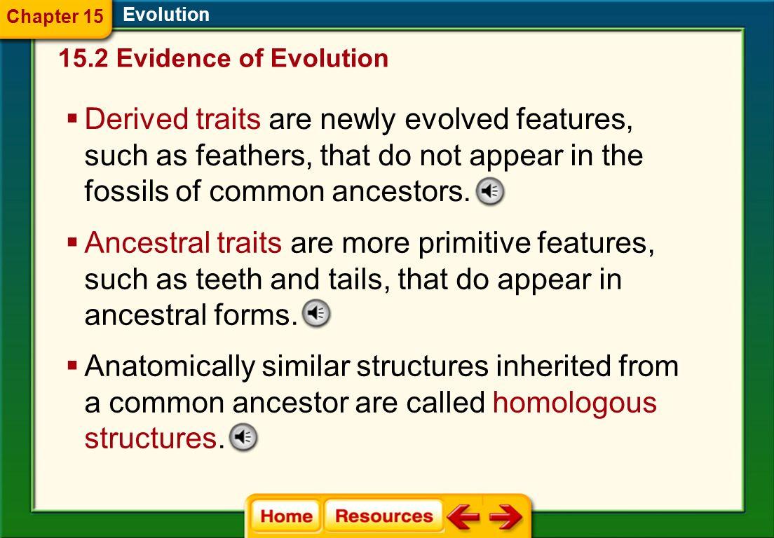 Chapter 15Evolution. 15.2 Evidence of Evolution.
