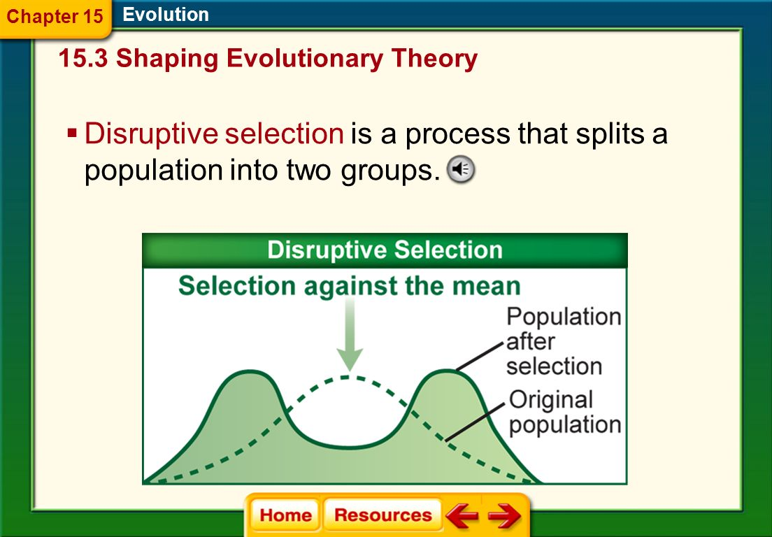Chapter 15Evolution.15.3 Shaping Evolutionary Theory.