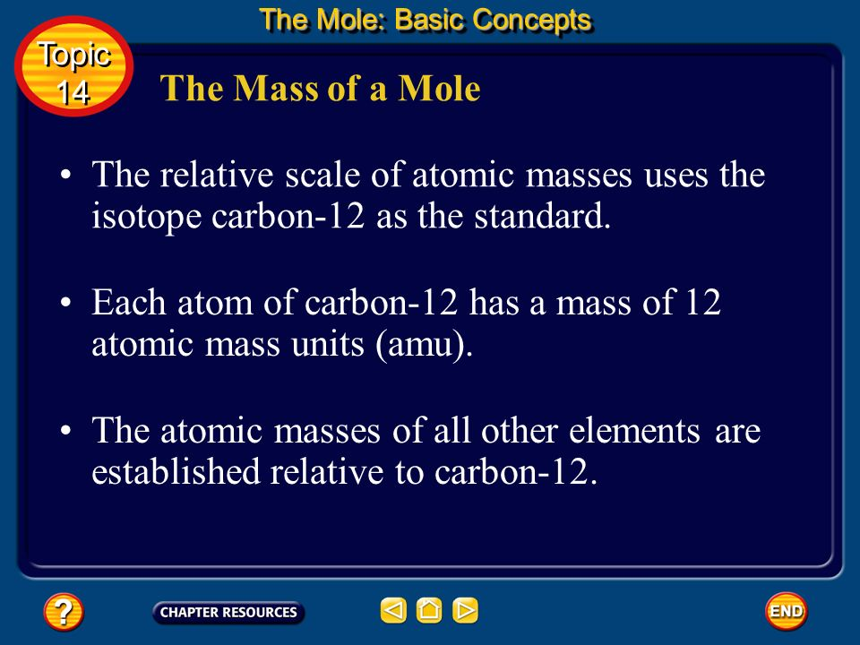Each atom of carbon-12 has a mass of 12 atomic mass units (amu).