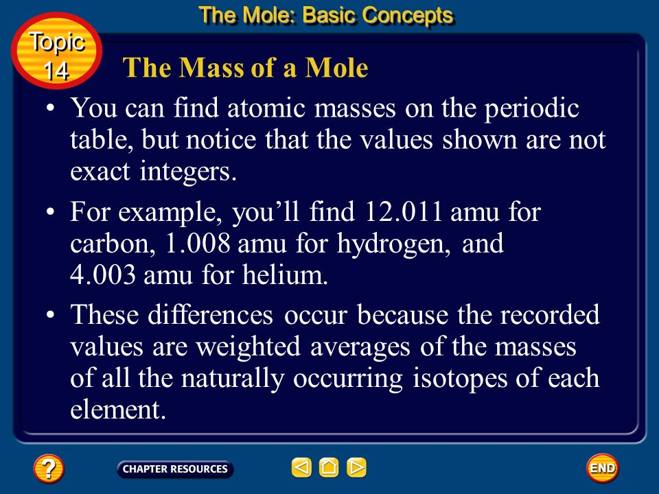 The Mole: Basic Concepts